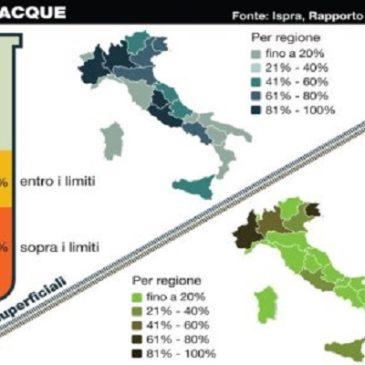 Oltre la metà delle acque italiane sono contaminate dai pesticidi