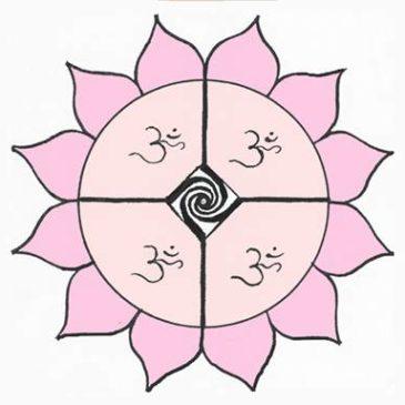 LA DIVINA CREAZIONE DELL'ATOMO – Il Segreto della Creazione rivelato dal Maestro di Amore Isha Babaji